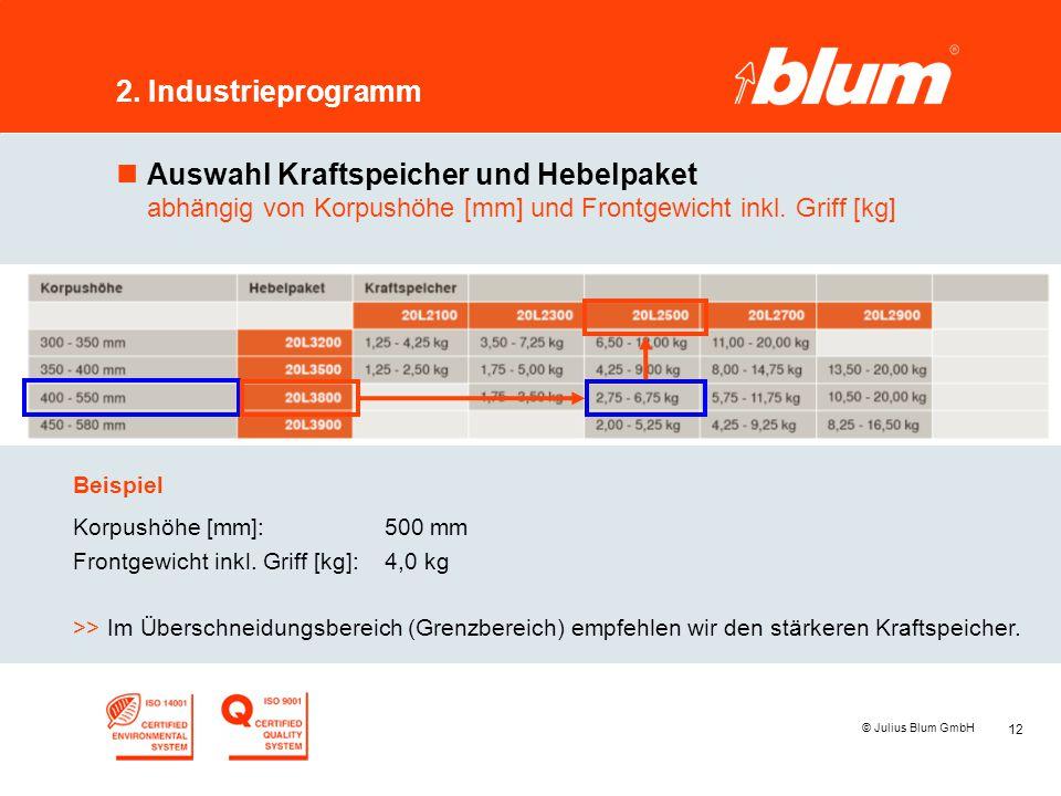 2. Industrieprogramm Auswahl Kraftspeicher und Hebelpaket abhängig von Korpushöhe [mm] und Frontgewicht inkl. Griff [kg]